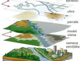 Milion evra za razvoj geografskih informacionih sistema