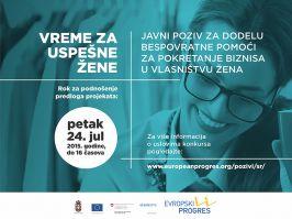 Podrška ženskom preduzetništvu u iznosu od 400 000 evra
