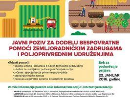 Otvoren poziv za podršku poljoprivrednim proizvođačima sa jugoistoka i jugozapada Srbije