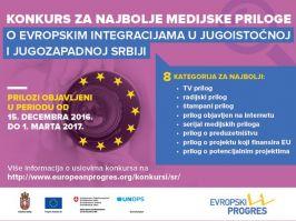 Počinje konkurs za najbolji medijski prilog o uticaju evrointegracija na život stanovništva na jugoistoku i jugozapadu
